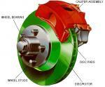 disque de frein de protection de frein