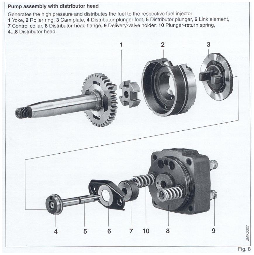 ve pump 12mm head 1 468 334 047 4 / 11 L for JMC JX493ZLQ3