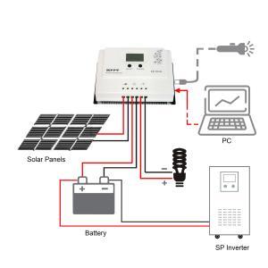 China I-Panda New MPPT Solar Charge Controller 12V 24V 50A MPPT Solar Regulator on sale