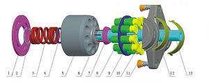 China Hydraulic Piston Pump Rexroth A10V(S)O16/18/28/45/71/100/140 on sale