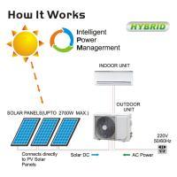 High quality AC DC hybrid power on grid 18000btu frequency conversion mini split air conditioner