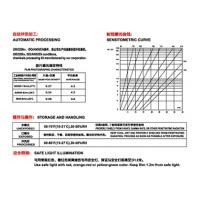 Radio graphing film Radiation film Industry film D7 T7 for X ray Gamma ray inspection