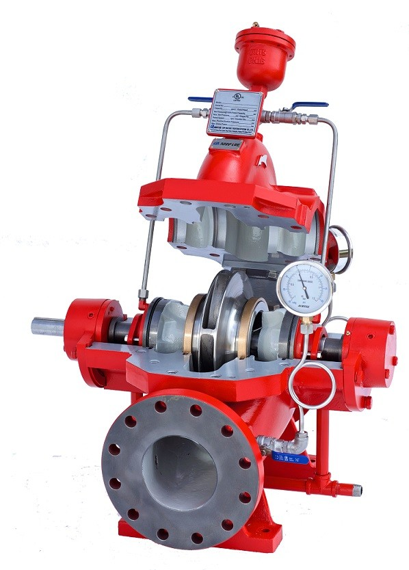HSC UL Fire Pump Set With TECHTOP Engine And Eaton Controller