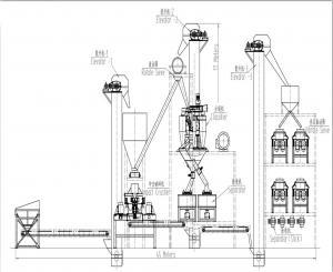 China High Hardness Silica Sand Processing Equipment , Wet Feldspar Processing Plant on sale