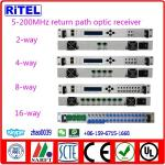 5~200MHz Indoor Return Path Optic Receiver OR2002R/2004R/2008R/2016R for DOCSIS3.0/3.1 cable modem