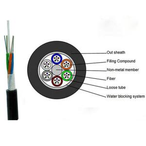 China Single Mode Fiber Optic Cable GYFTY FRP Outdoor Underground 12 24 48 96 Core on sale