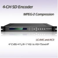 RES2104 MPEG-2 SD Encoder 1MPTS 4*SPTS Output IPTV streaming GOP Auto Management  support PAL NTSC Mode