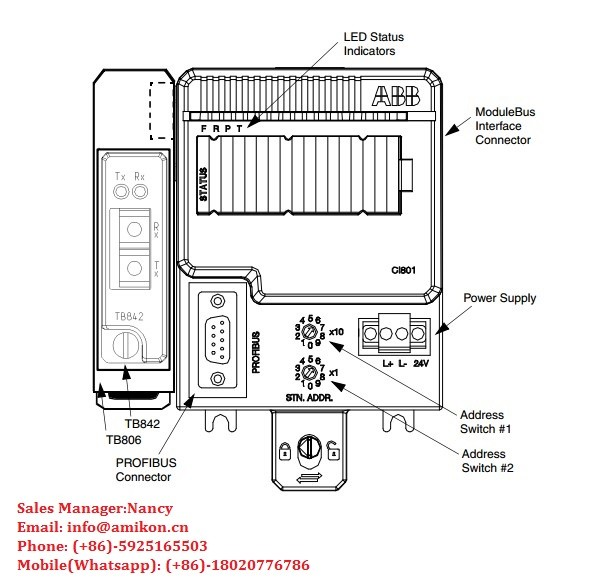 ABB IMASI23 Available in stock 【Sales promotion】 for sale – ABB on
