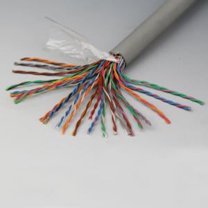 China high voltage mineral insulated cable telecommunication power cables on sale