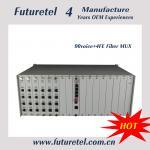 e1 hasta el equipo de red de la fibra óptica de la voz y 4channel de los datos del canal de Ethernet 90 del 10/100M rs232/422/485.
