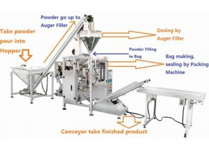 China Easy Operate, Full Automatic, 100g 200g 500g Starch Packing Machine on sale