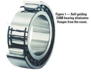 China carb toroidal roller bearings manufacturer single roller spherical roller bearings on sale