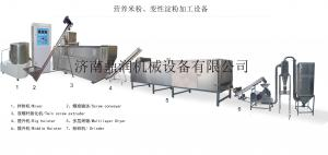 China stainless steel material double screw extruder modify starch processing line on sale