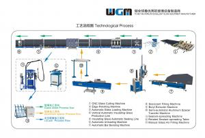 China Automatic Insulating Glass Loader , Glass Processing Machinery Long Using Life on sale