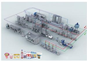 China Milk/soy milk/peanut milk/ camel milk/juice mixed dairy complete production line equipment installation factory project on sale
