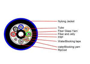 China Nylon Jacket Outdoor Fiber Optic Cable ANTI Termintes and Anit Rodent Non-armored Duct or Aerial on sale