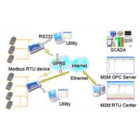 4G Modem Ethernet Modbus RTU Communication , RS485 RTU Gsm Security System