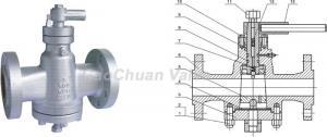 China ASME Inverted pressure balance lubricated plug valve on sale
