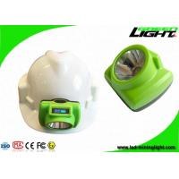 13000lux 6.8Ah Rechargeable LED Headlamp OLED Screen IP68 with Just 200g