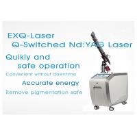 Beijing Sincoheren Updated Q Switched Nd yag laser factory 1064nm 532nm Melasama cutera