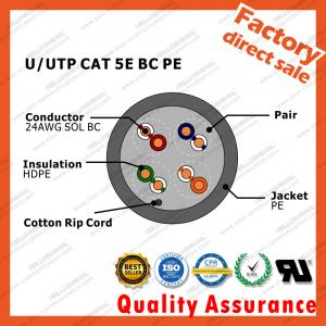 China 24 awg utp cat5e cables ethernet lan network cable 0.5 solid bare copper 4 Pairs twisted lszh jacket CPR CE ROHS Fluke on sale