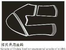 China Footwear Design Software  , Shoe Designing Software Folding Sides Accurately Control on sale