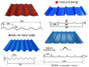 China Roofing sheet/galvanized sheet/corrugated sheet on sale