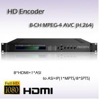 REH2208 Digital TV Video Processor Encoder HDMI TO IP MPEG-4 AVC/H.264 HD Encoder I(HDCP support) or HD-SDI