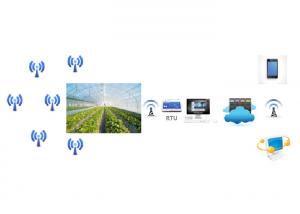 China Remote Terminal Unit Ethernet RTU For Agricultural Soil Monitoring M3D6 on sale
