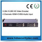Encodeur IPTV de H.264 HDMI avec le soutien de HTTP /RTSP /RTMP /UDP
