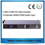 HTTP /RTSP /RTMP /UDPの支持のH.264 HDMIのエンコーダーIPTV