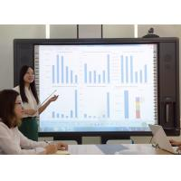 "120 "" Finger Touch Interactive Meeting Room With Double Sided Whiteboard As Interactive Screen"