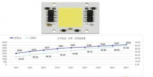 China COB LED Source driverless cob pcb board, no driver module for floodlight on sale
