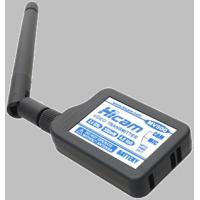2.4G Wireless Camera with Receiver