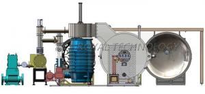 China Helmet Visors Vacuum Metalizing Machine ,  Horizontal Metallizing Coating Plant on sale