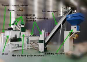 China Livestock 1000kg/H Feed Pellet Production Line on sale