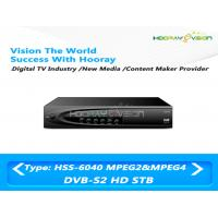 HDMI / USB / RCA Interface DVB S2 Set Top Box HD With CAS 4.2 Intergited