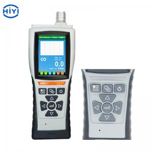 China Lightweight HCL Leak Gas Detector , Hydrogen Chloride Gas Detector on sale