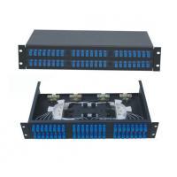 48 ports Rack-Mount  19