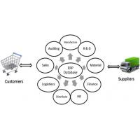 Windows ERP System Cloud , Web Enterprise Resource Planning Systems