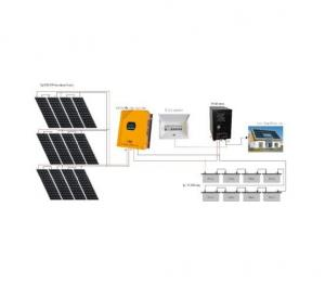 China Renewable Energy Home Solar Power System Pure Sine Wave Outpu Fit Remote Village supplier
