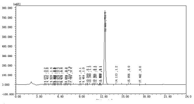 Renbolone Acetate 99.3% CAS 10161-34-9 Bulking Pro Bodybuilder Steroid Cycle