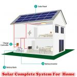 NEW VIP 0.2 USD Solar Off-Grid System ,Solar On-Grid System ,Solar Home System