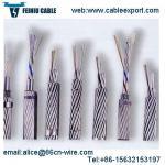 OPGW Cable Fiber Optic Manufacturers Per Meter Price