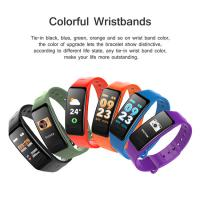 HZD1808S smart bracelet c1s review  company  functions with Waterproof , Health Monitoring incoming calls,control music