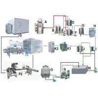 Full Automatic Ice Cream Processing Line 500L 10000L For Condensed Milk / Milk Powder