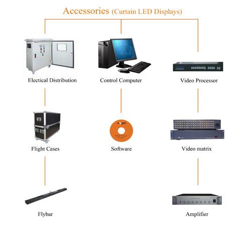 P10 Indoor Led Matrix Display Screen Video Wall Rental With