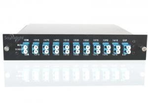 China 100ghz Dwdm Fiber Optic Mux Demux Module With 1u Plug In Rackmount on sale
