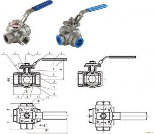 China flanged ball valve/pvc ball valves/trunnion mounted ball valve/mini ball valve/stainless steel gazing ball on sale