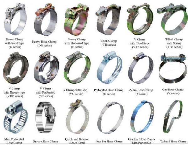 All Kinds Of Hose Clamps For Sale Hose Clamps Clips Manufacturer